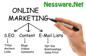 marketing-online-nessware